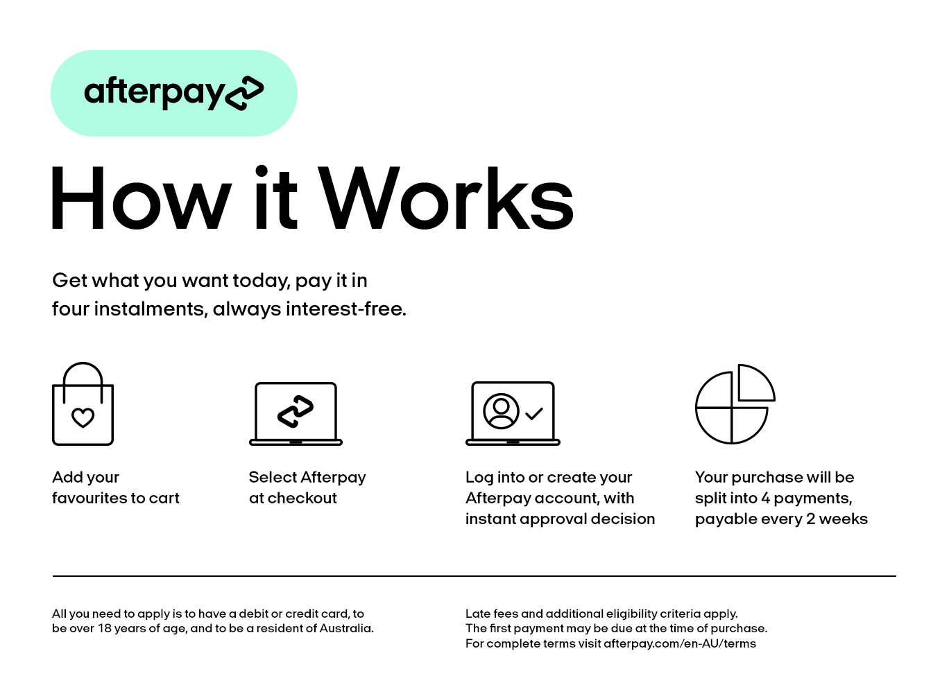 How Afterpay works